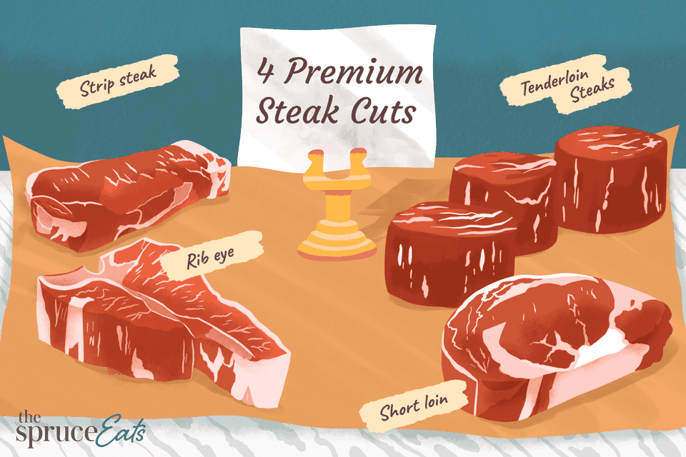 A display of 4 premium cuts of steak