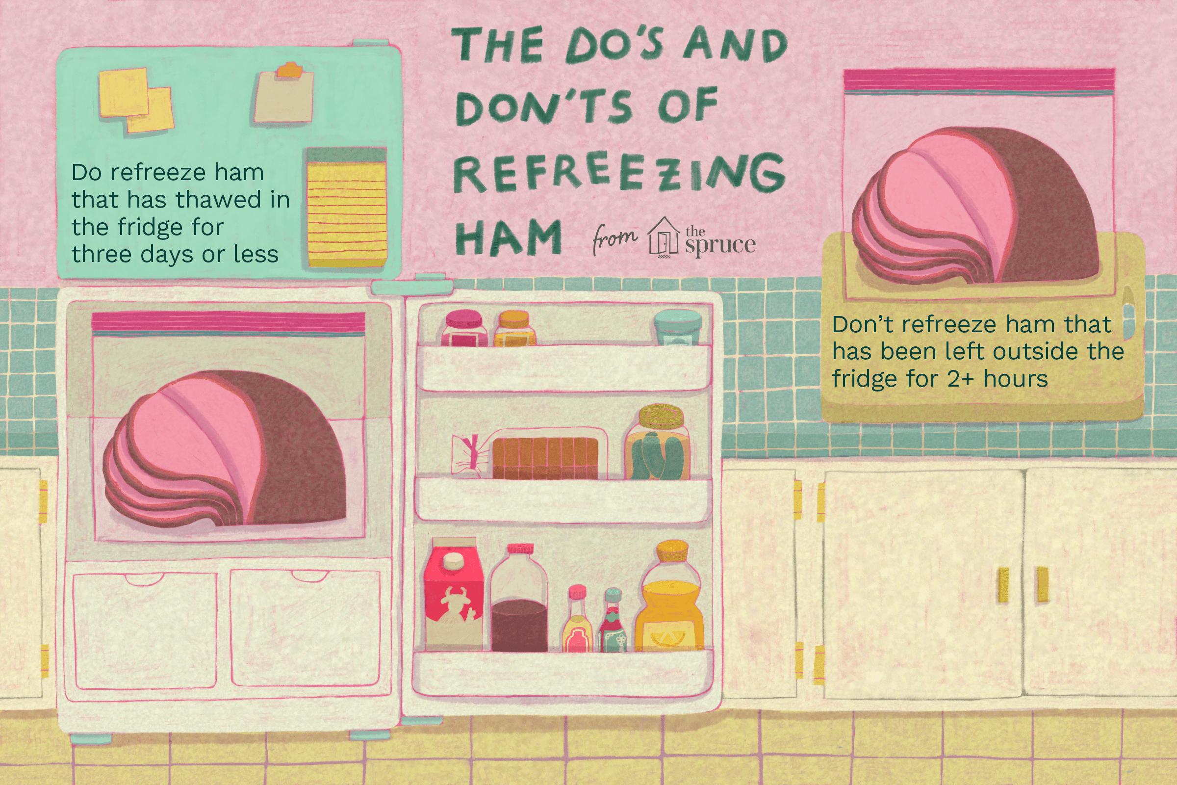 refreeze ham