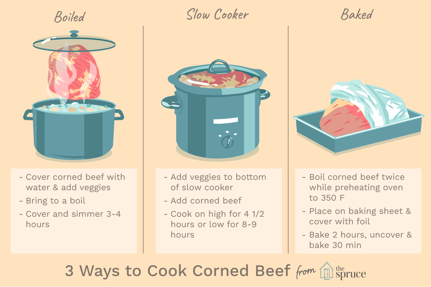 3 Ways to Cook Corned Beef
