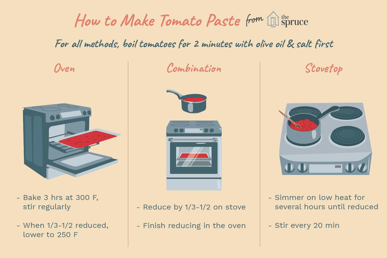 11 Easy Ways to Make Homemade Tomato Paste