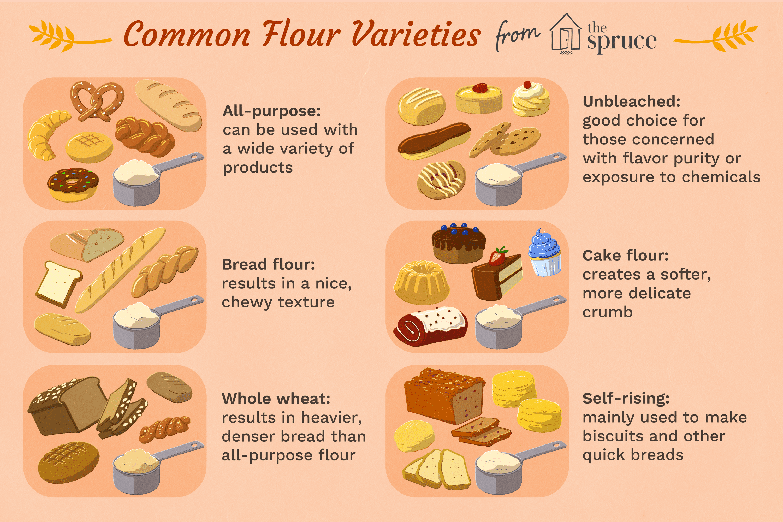 common flour varieties