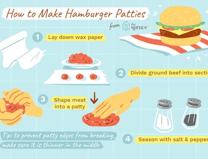 how to make hamburger patties illustration
