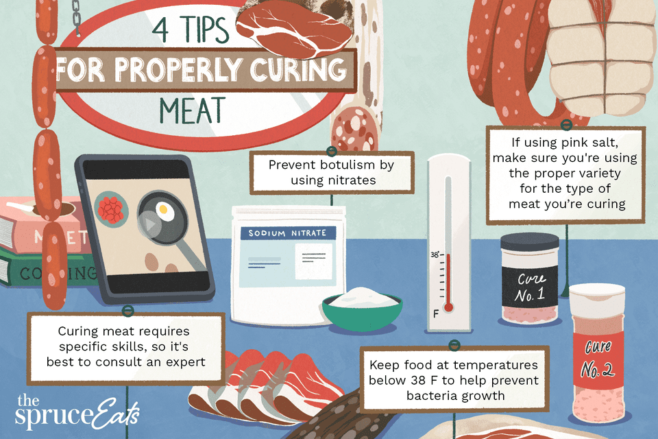 illustration with tips for properly curing meat at home