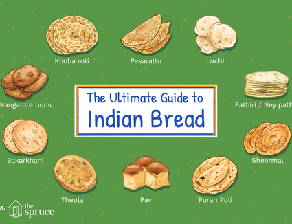 illustration featuring several varieties of indian bread