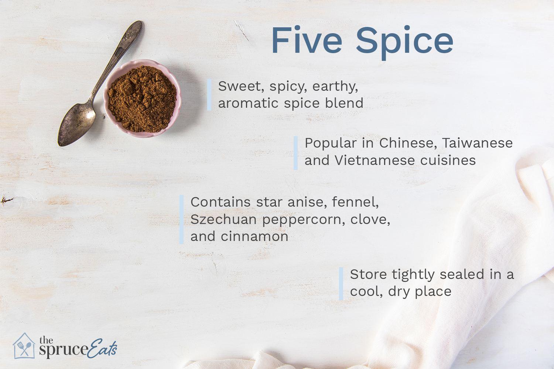 Five spice graphic