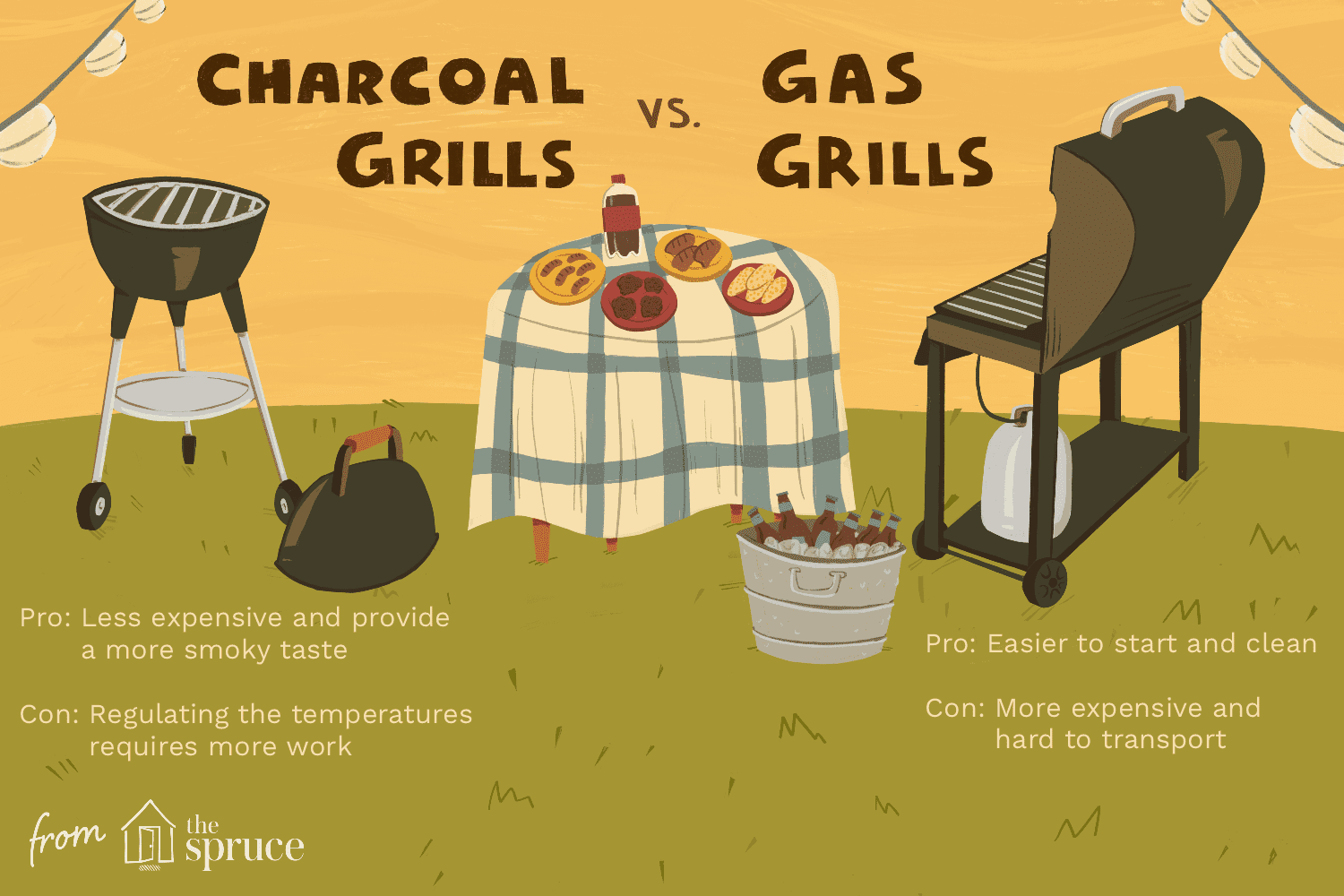 pros and cons of charcoal grills versus gas grills