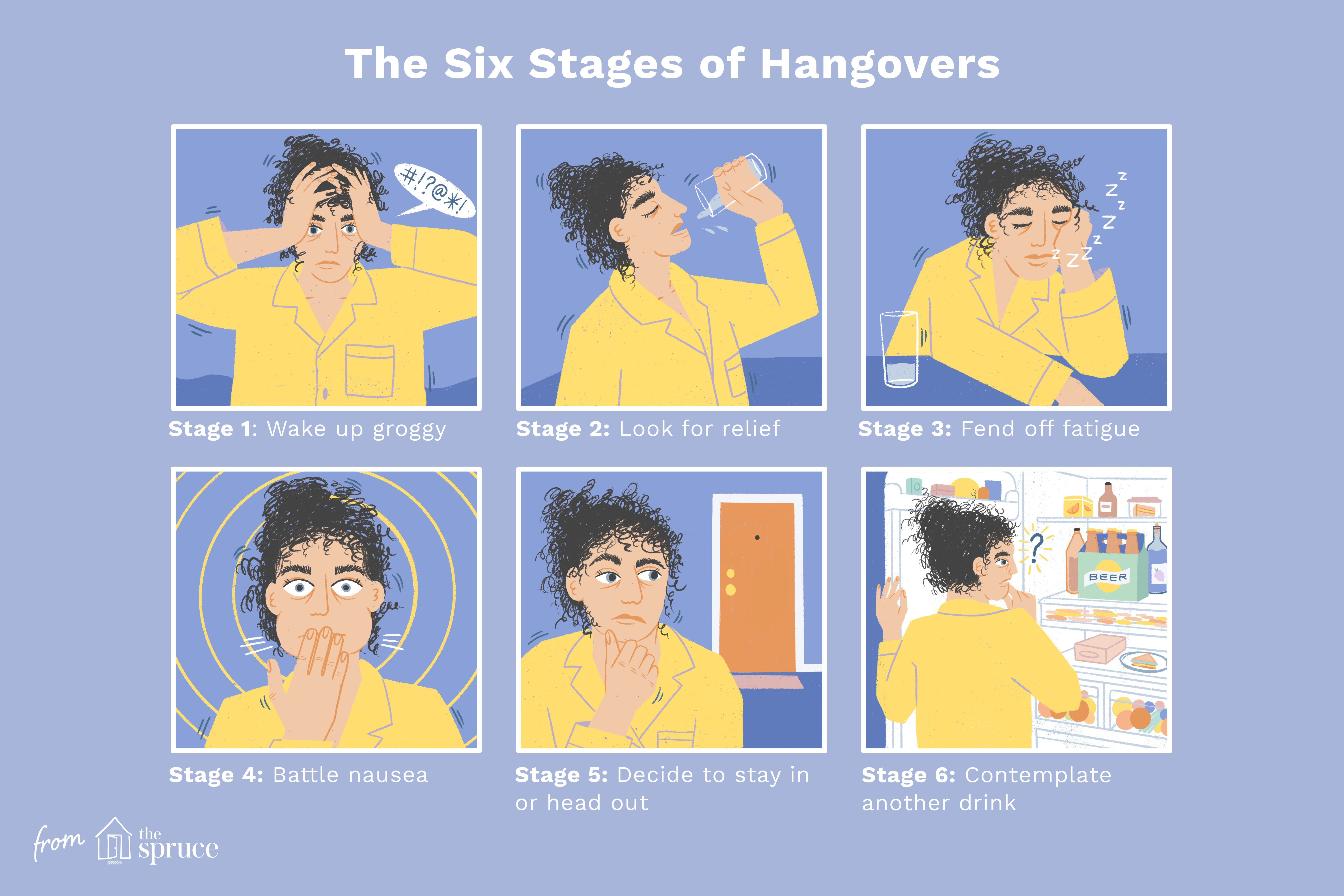 The Six Stages of Hangovers