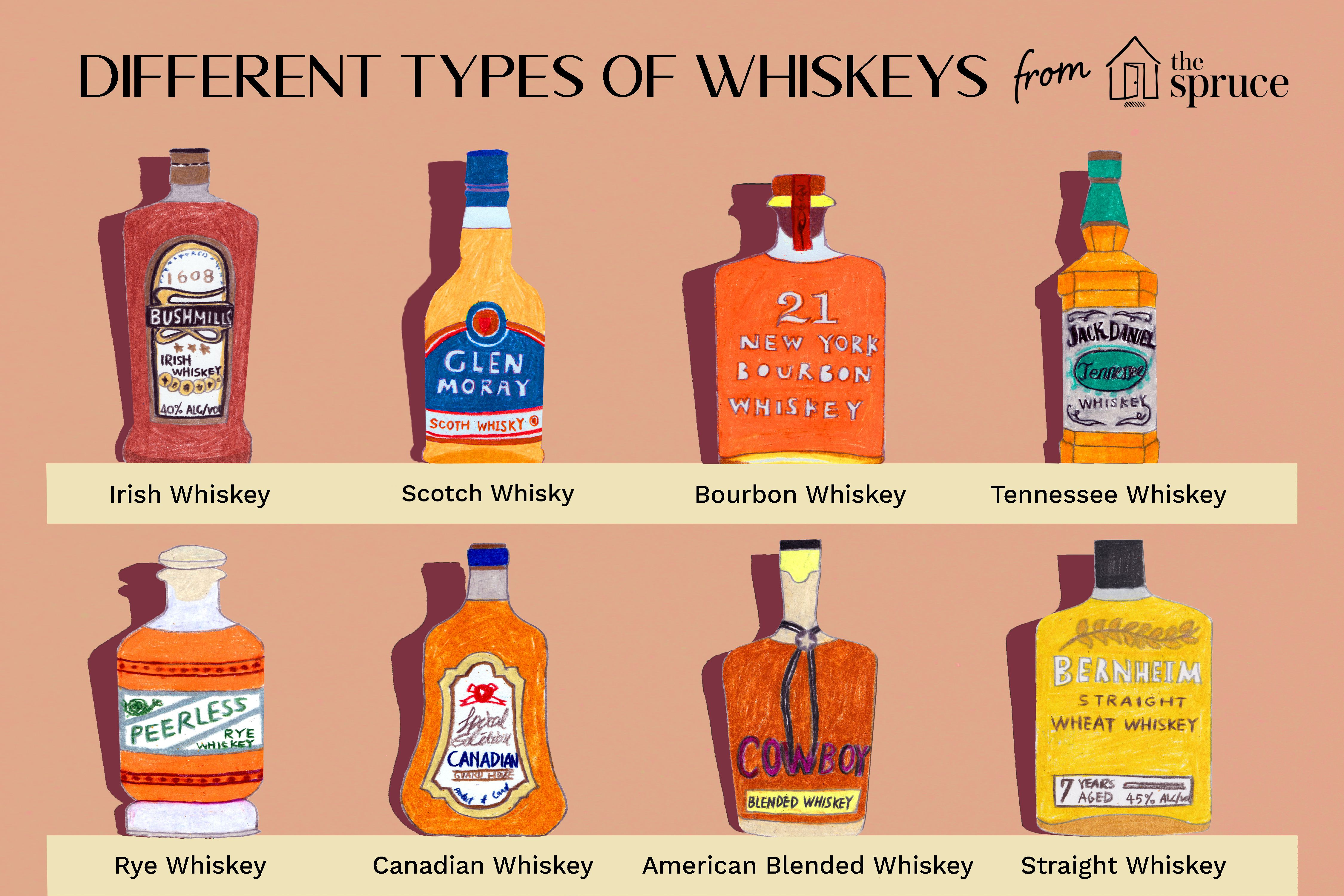 Your Complete Guide To Whiskey Styles
