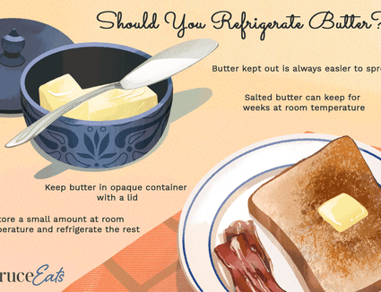 Should you refrigerate butter