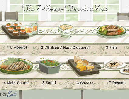 7-Course French Meal