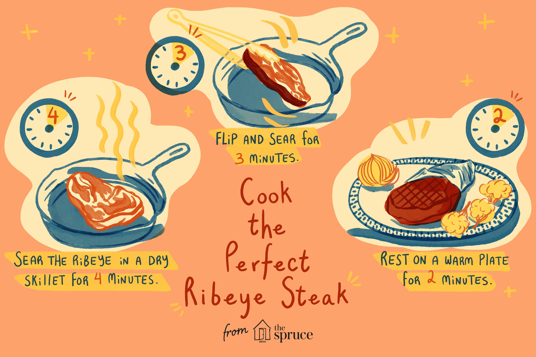 Ribeye Steak Cooking Guide