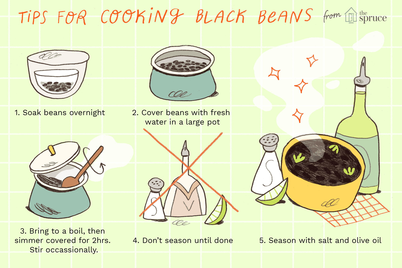 Black bean cooking