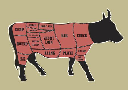 All About Beef Chuck Roll and Chuck Shoulder Clod