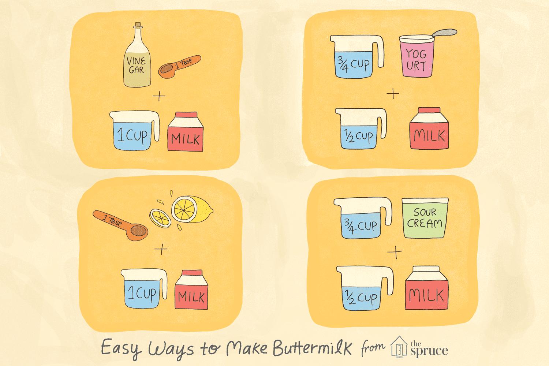 buttermilke subs