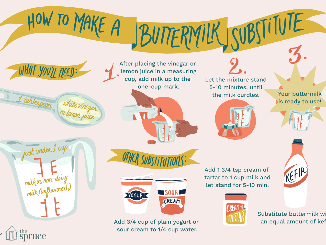 How to Make a Buttermilk Substitute