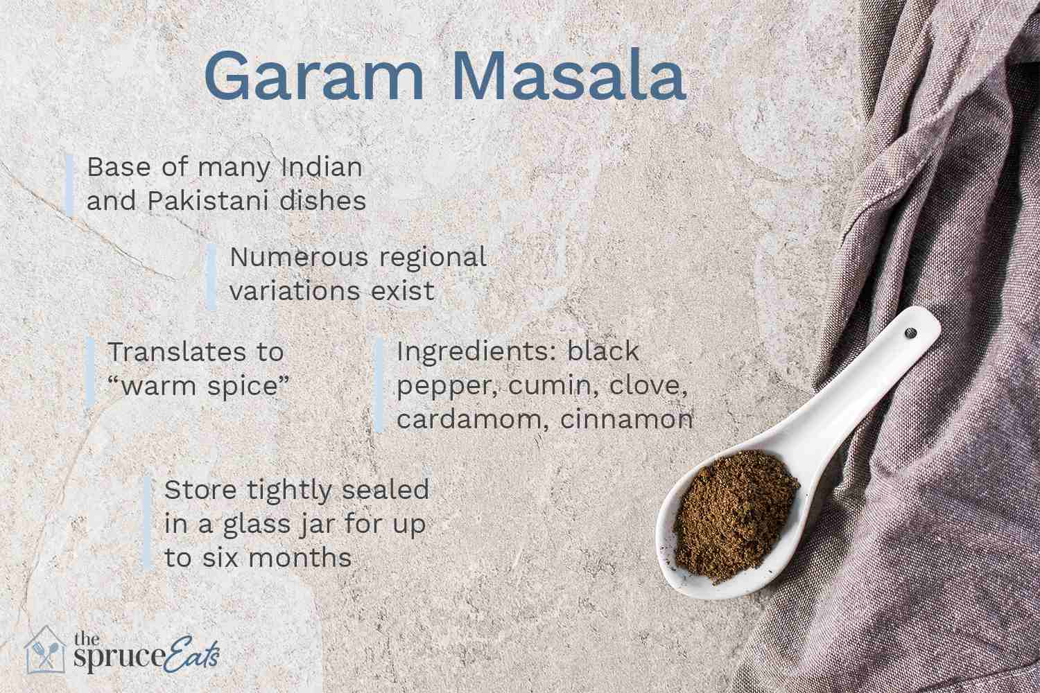What Is Garam Masala and How Is It Used?