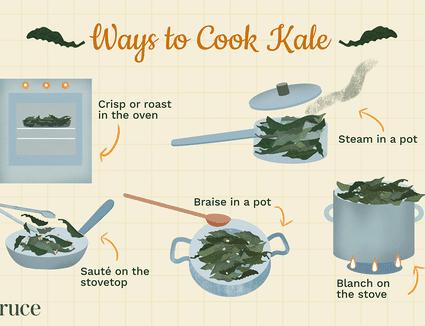 illustration showing ways to cook kale