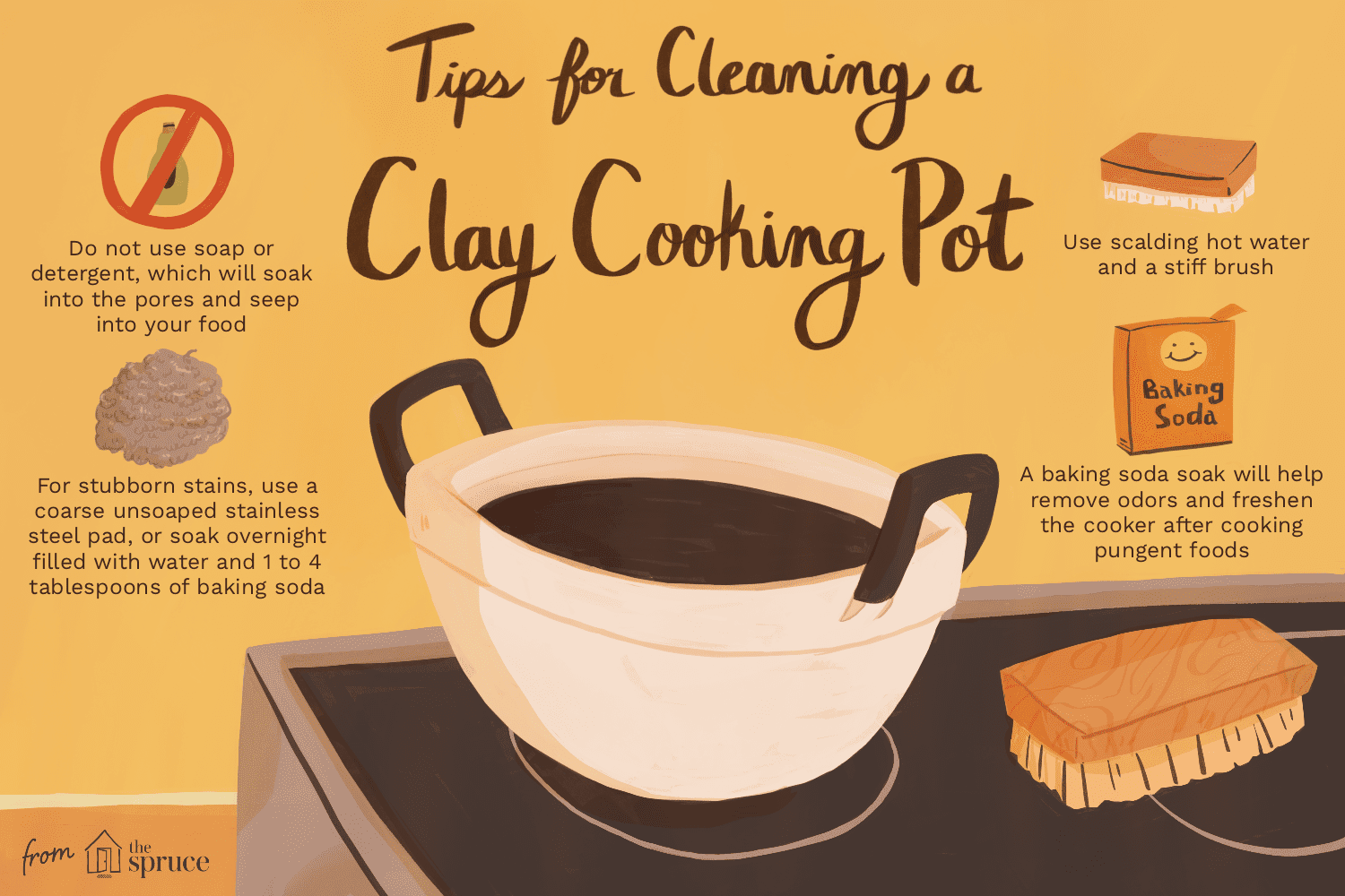 clay pot cooking first time use Clay Cooker Use, Cleaning and Storage