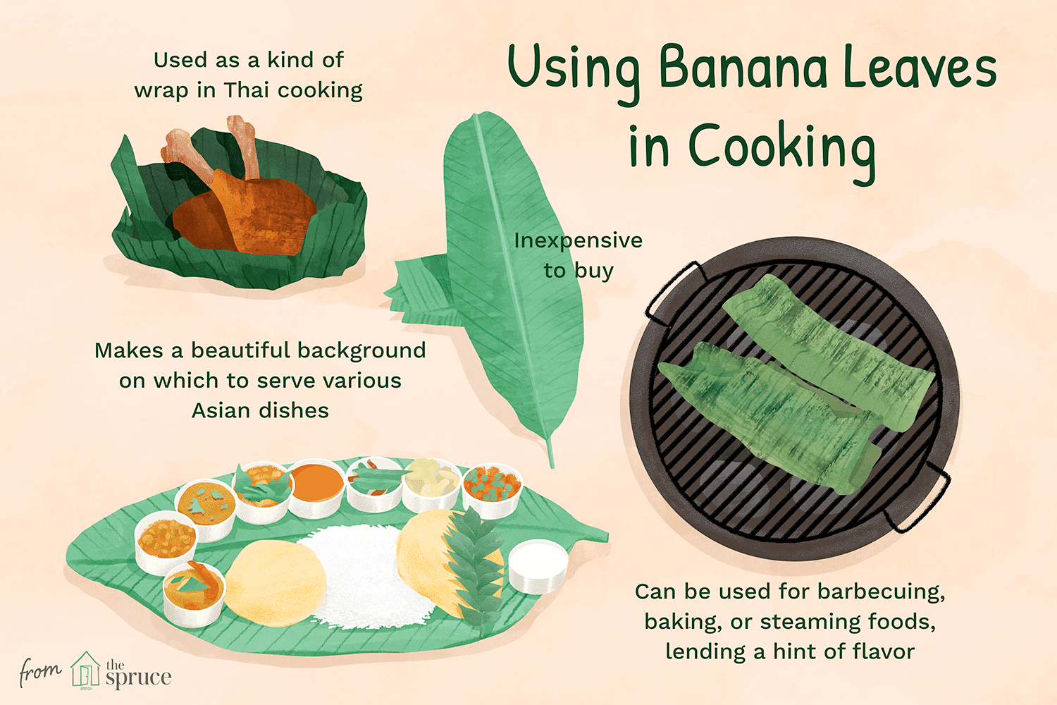 How To Start Cooking With Banana Leaf