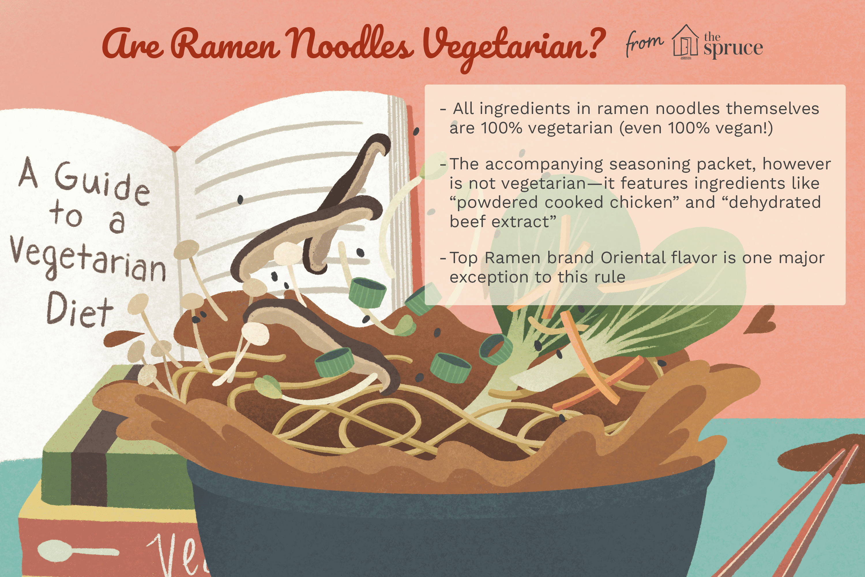 illustration that looks at whether ramen noodles are vegetarian