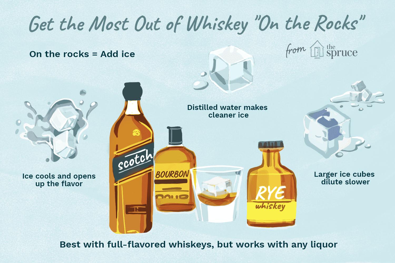 Illustration for whiskey on the rocks