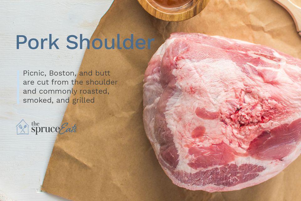 What is pork shoulder?