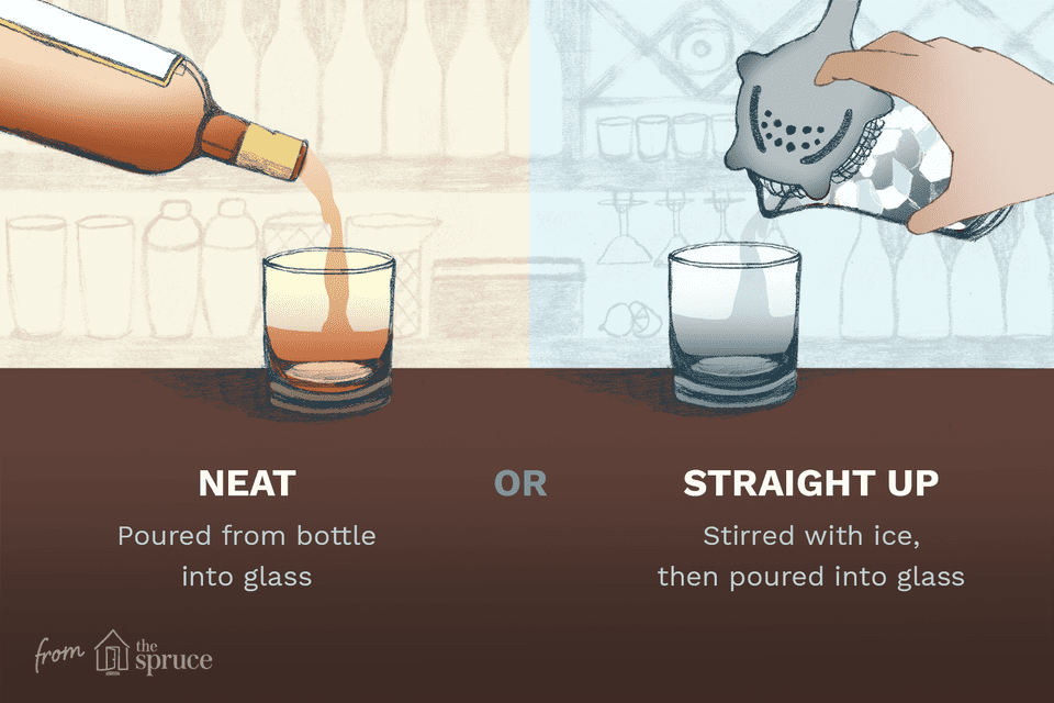 Showing the difference between a neat and straight up drink