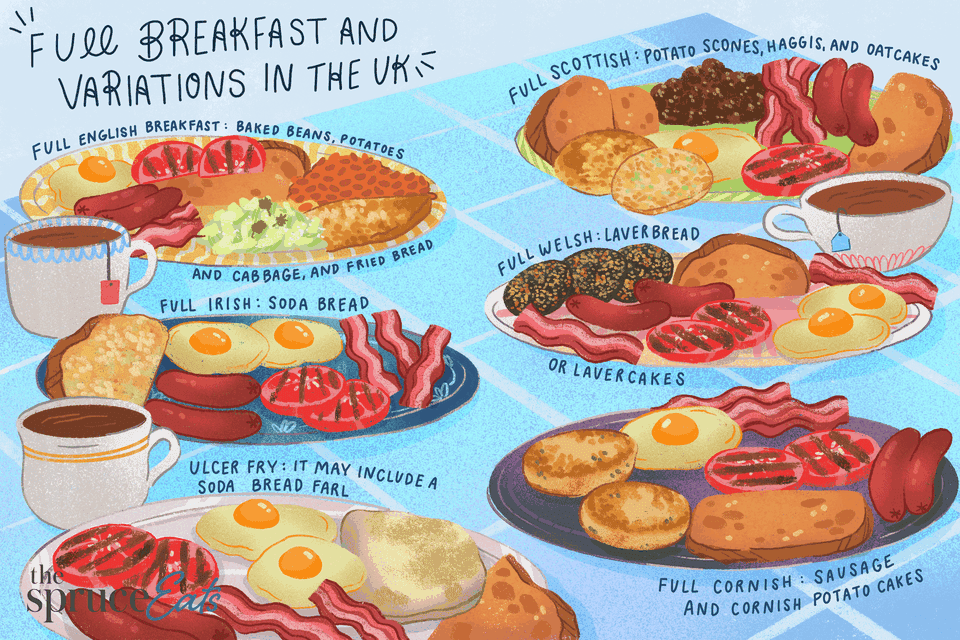 Variations of a full breakfast