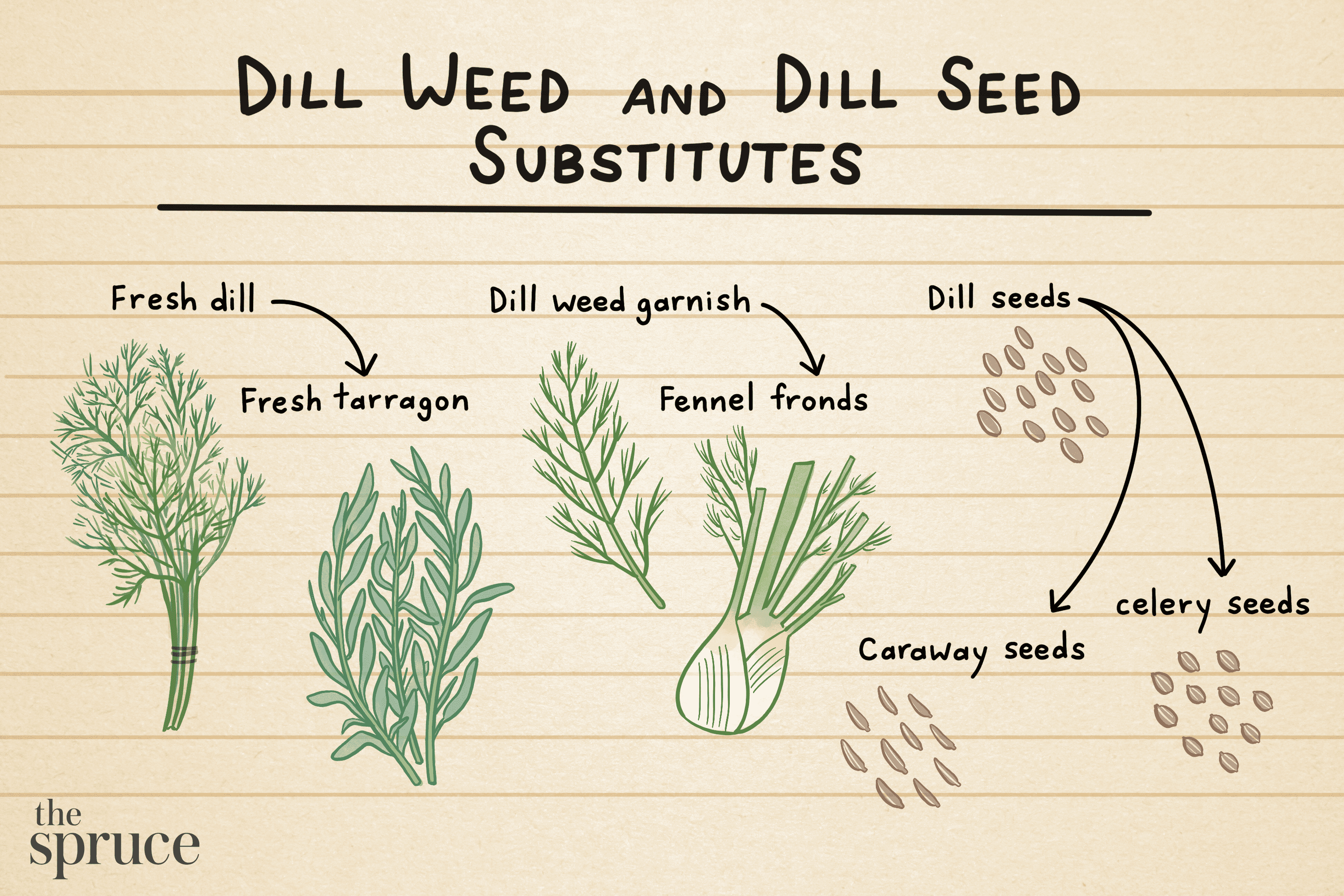 dill substitute