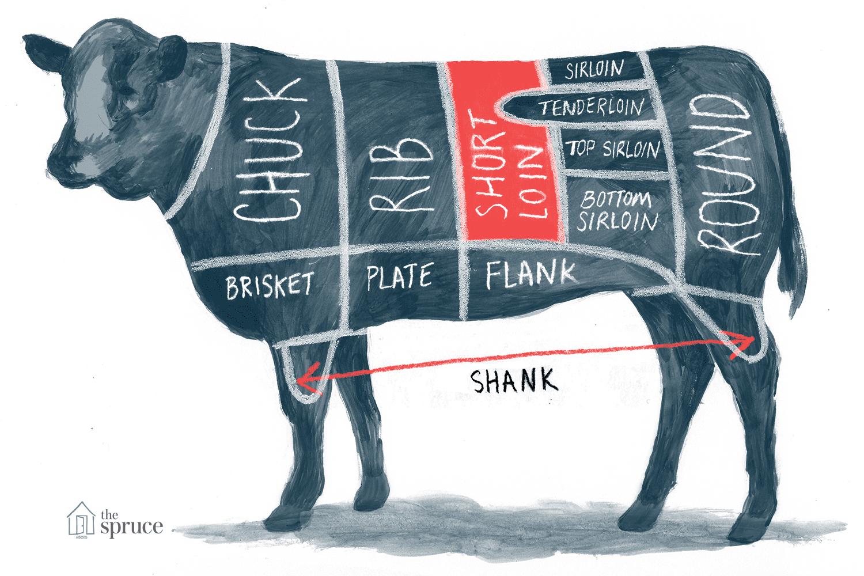 Illustration of beef short loin