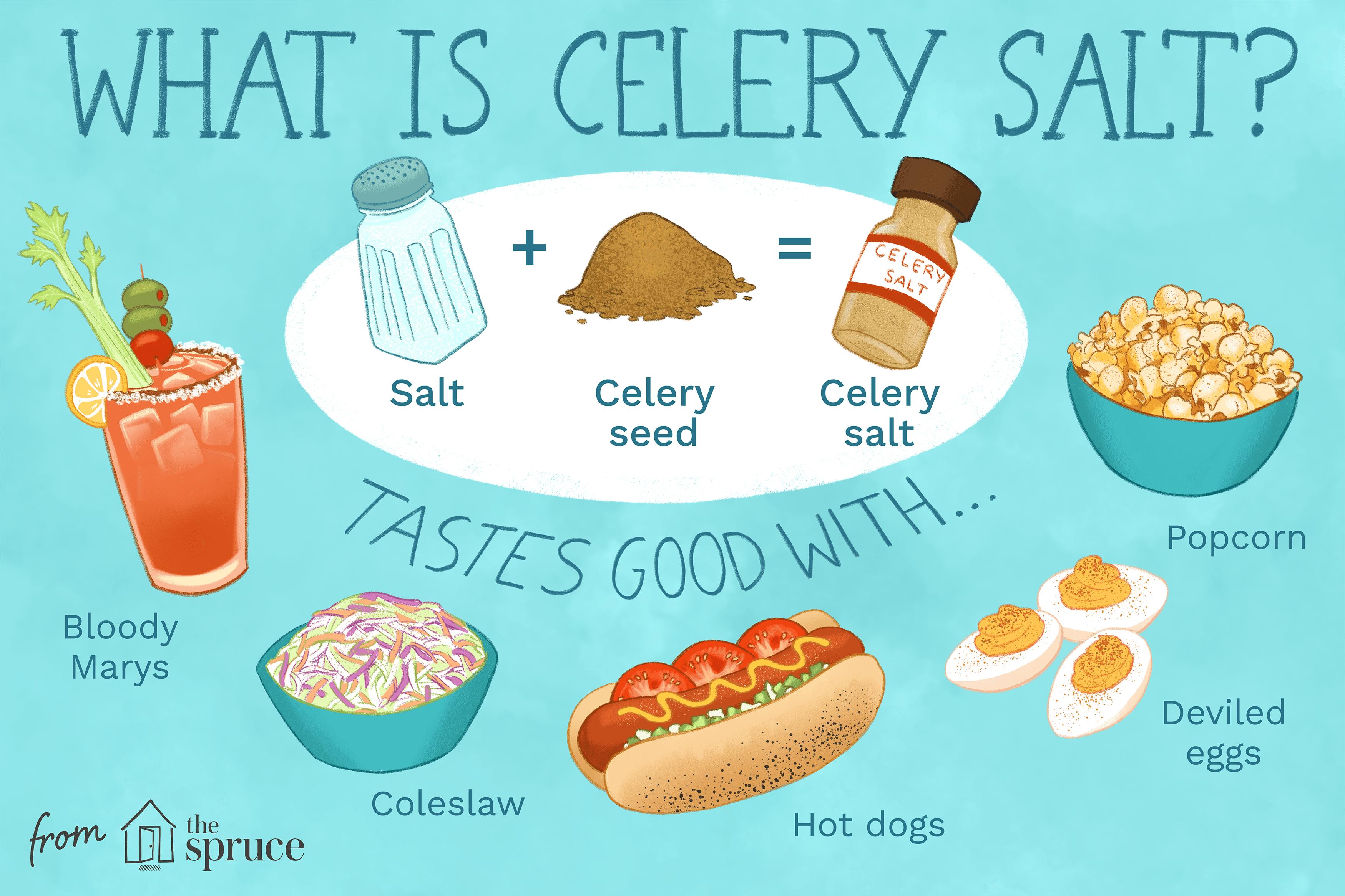 Celery Salt Stodgy Spice Or Sublime Seasoning