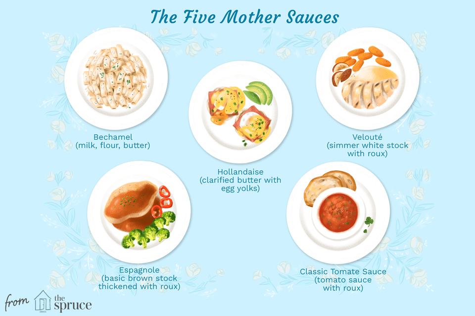 illustration of the five mother sauces
