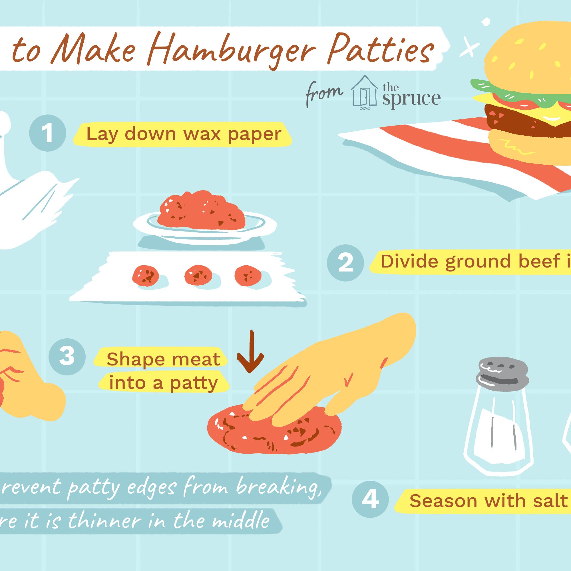 How To Make Perfect Hamburger Patties