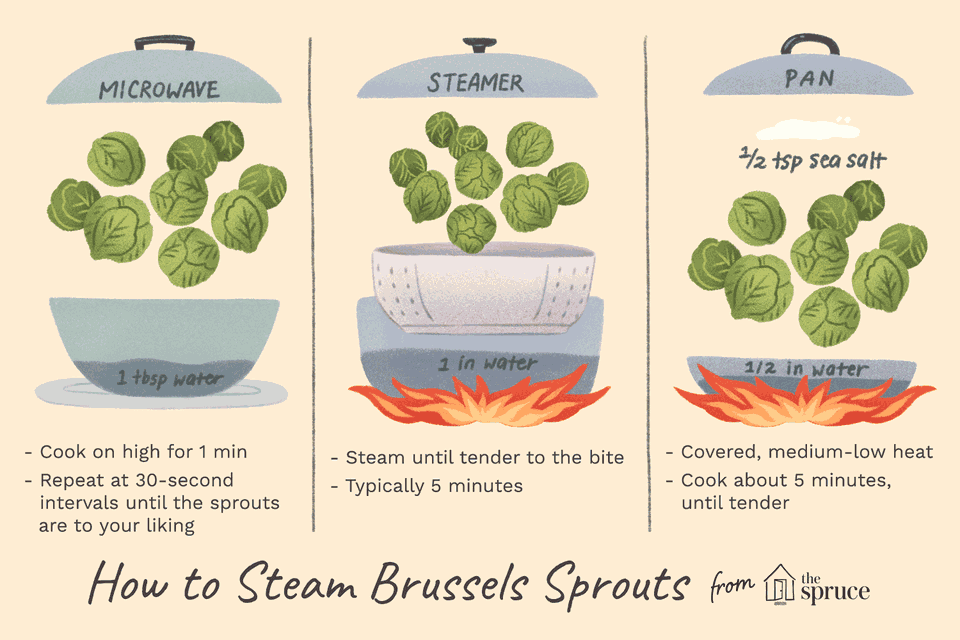 how to cook brussels sprouts illustration