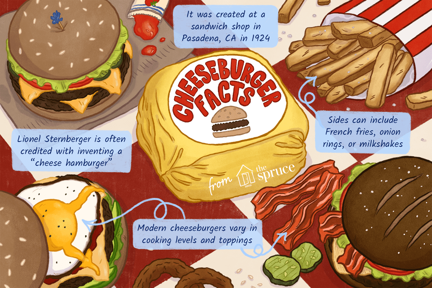 illustration with cheeseburger facts