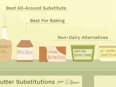 Is Margarine Vegan or Dairy-Based?