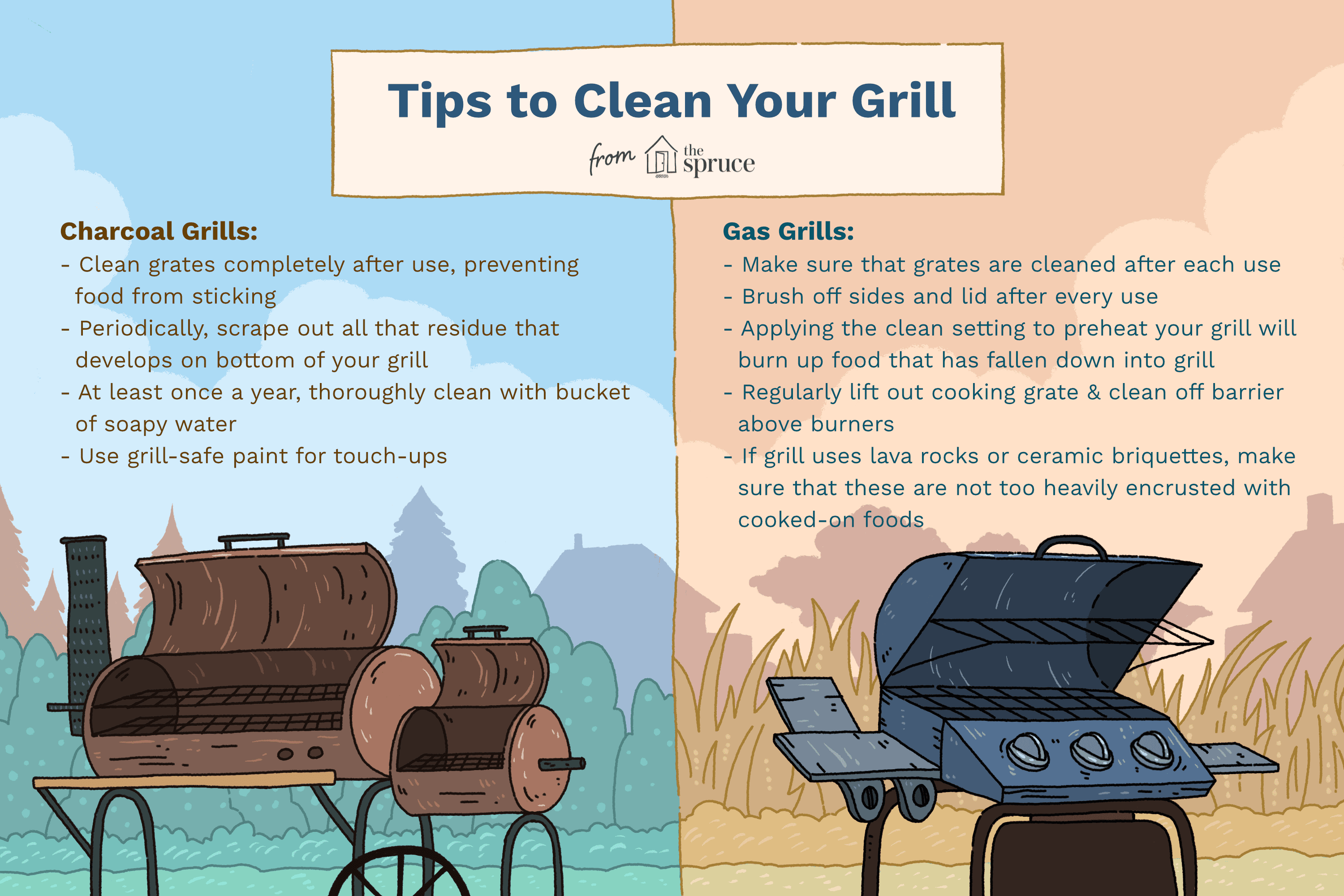 Tips to Clean Your Grill