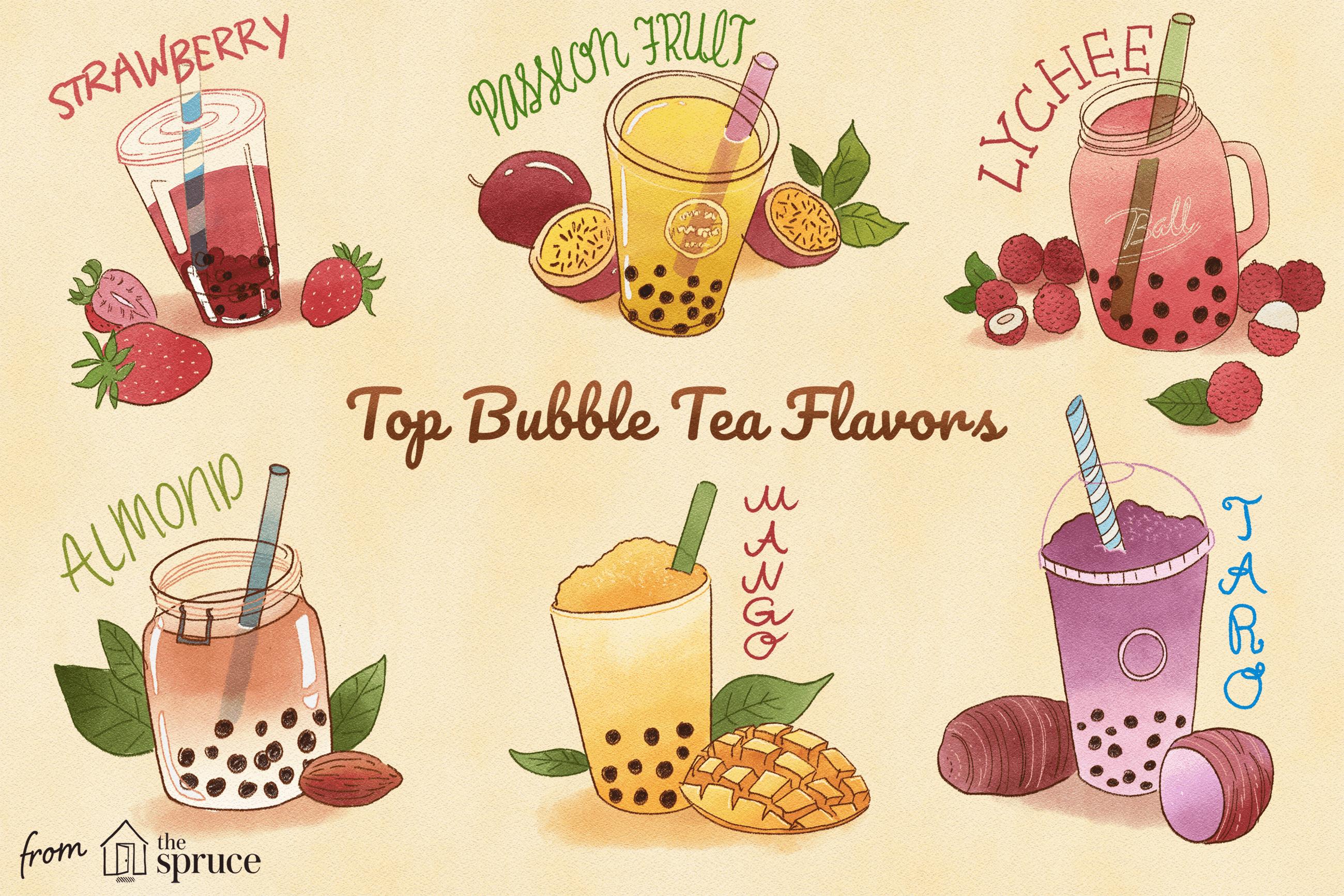 Types of Tea in Bubble Tea