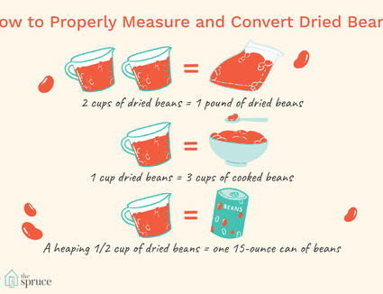 How to measure dried beans