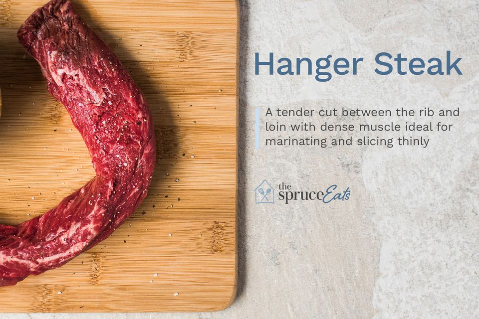 Hanger Steak illustration