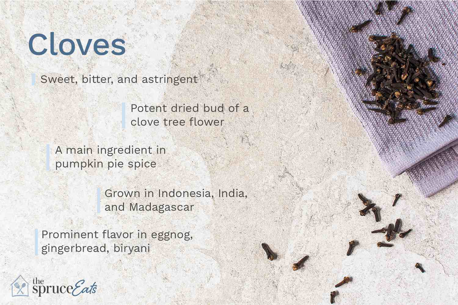 Cloves informational graphic