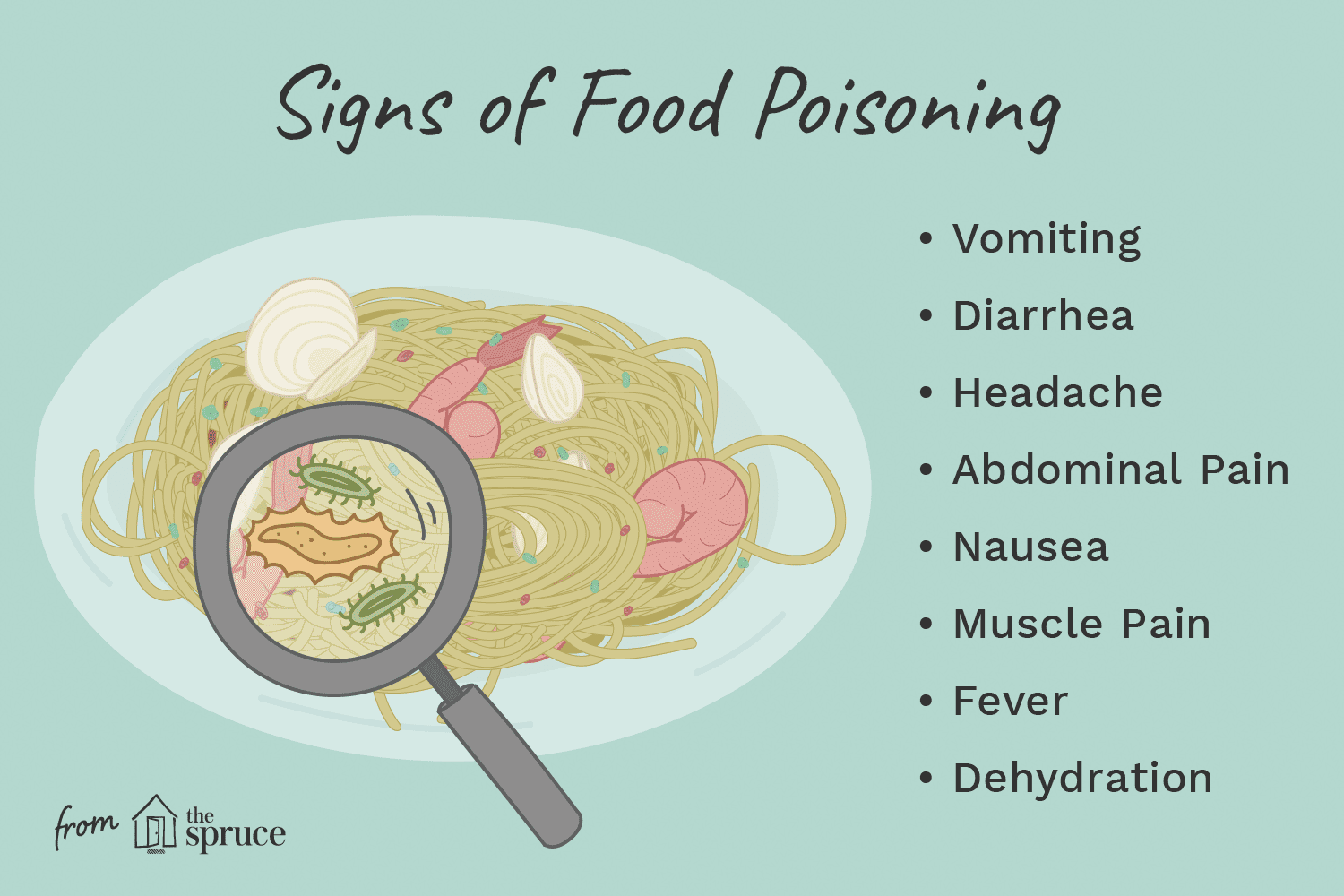 Signs You Might Have Food Poisoning
