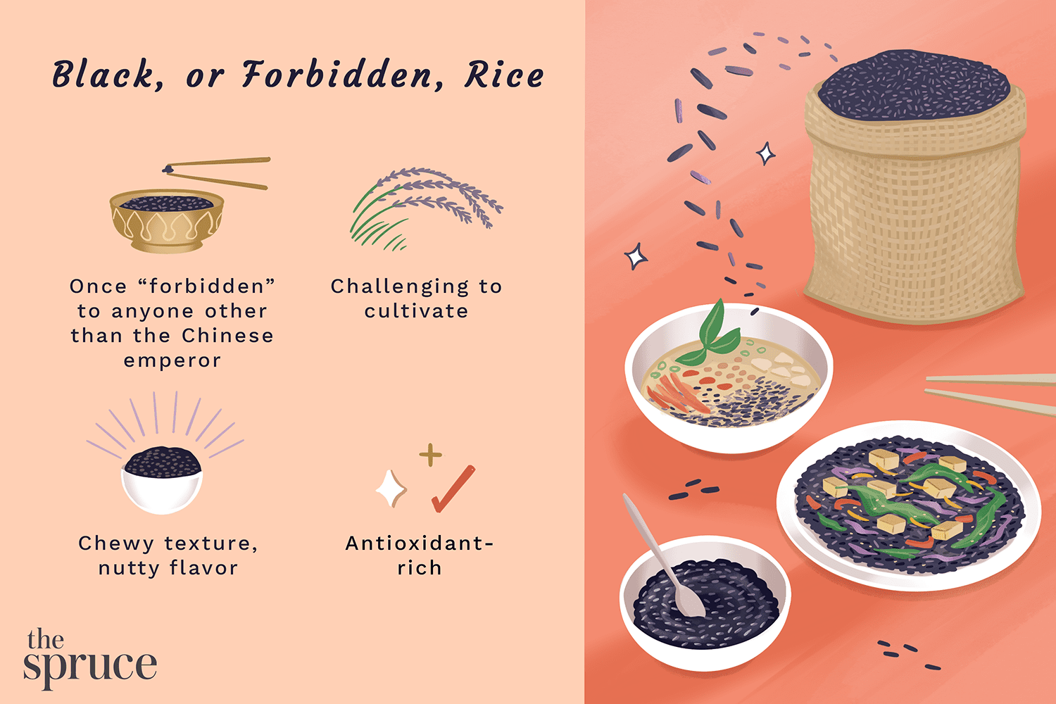 what is forbidden rice