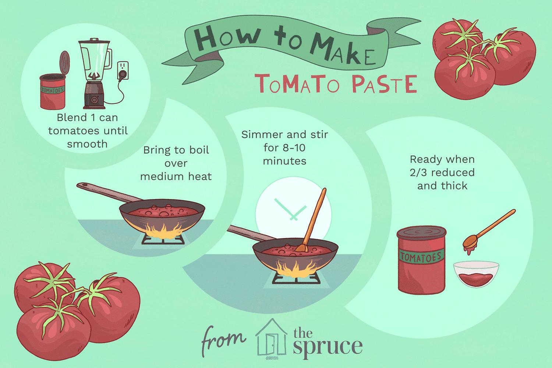 Making tomato paste