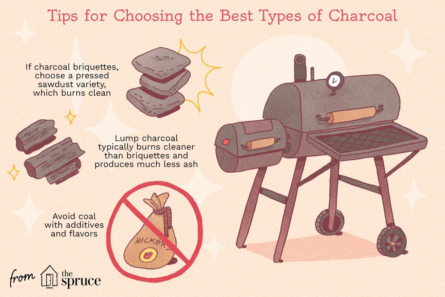 tips for choosing the best charcoal