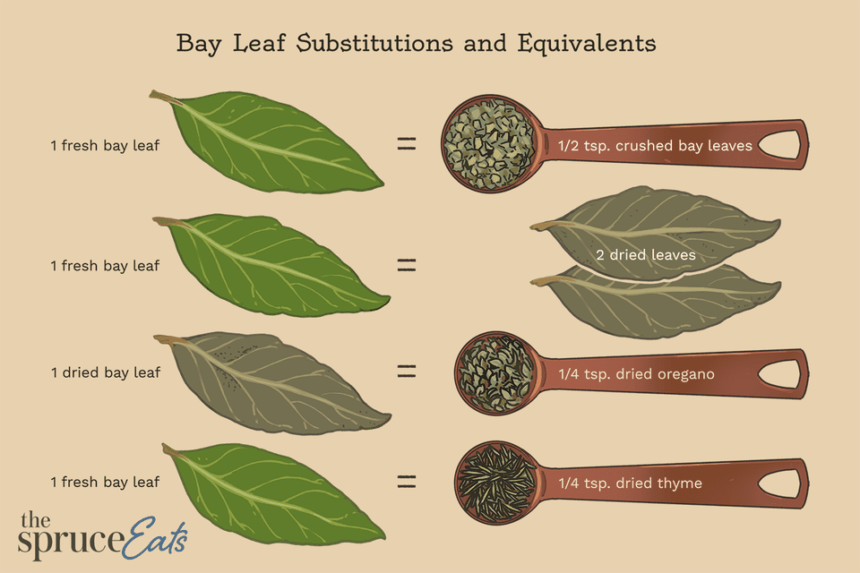 Bay Leaf Substitutions