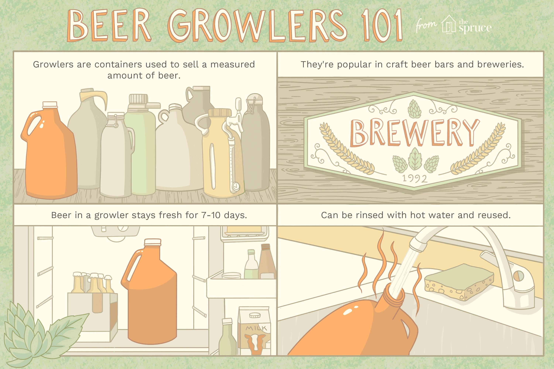 Beer Growlers 101