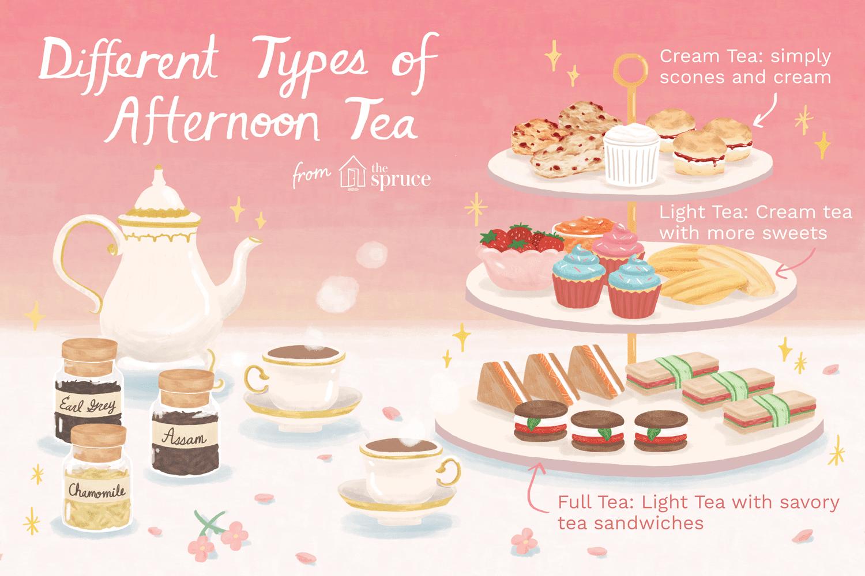 Basics of High Tea and Afternoon Tea