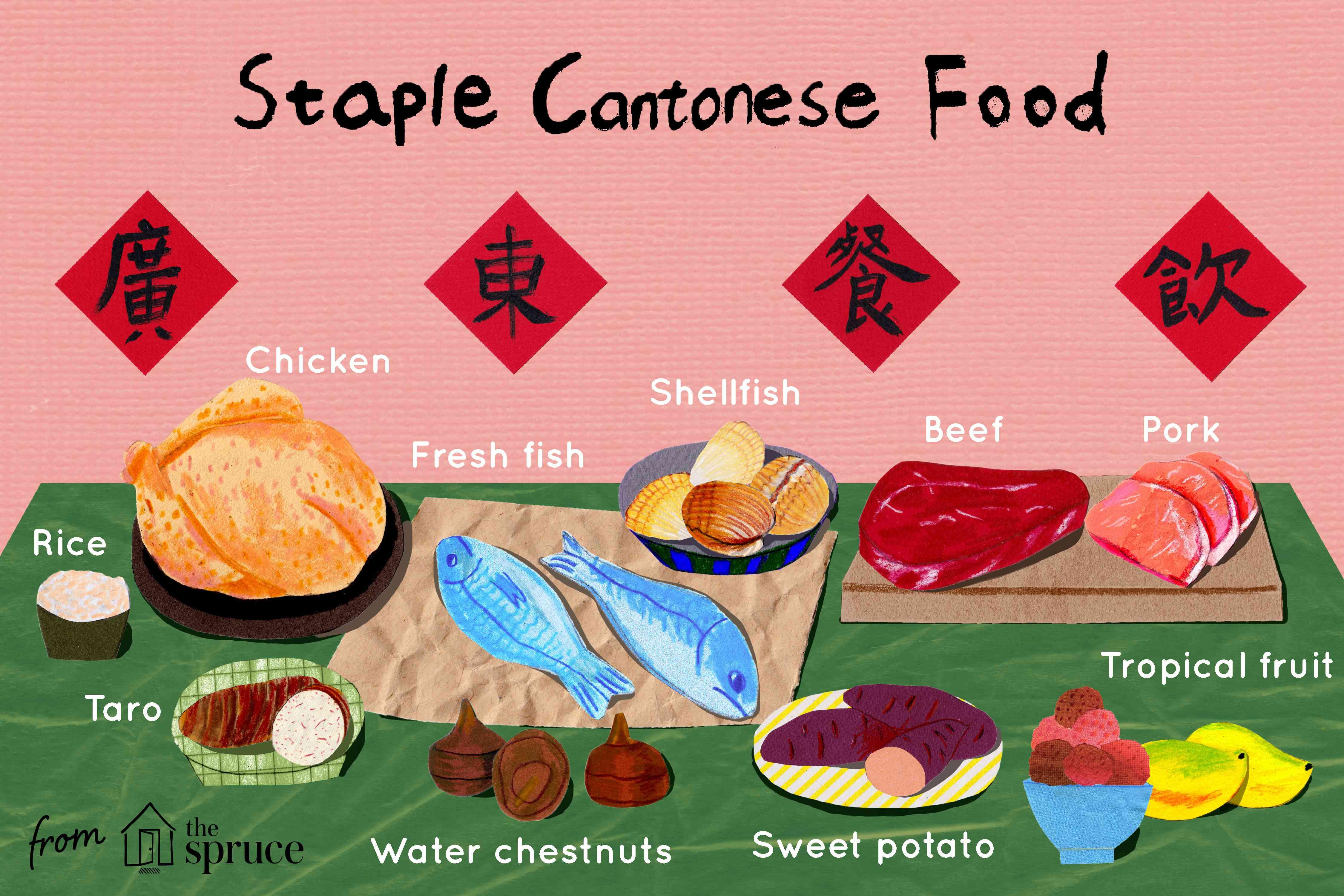 staple ingredients in cantonese food