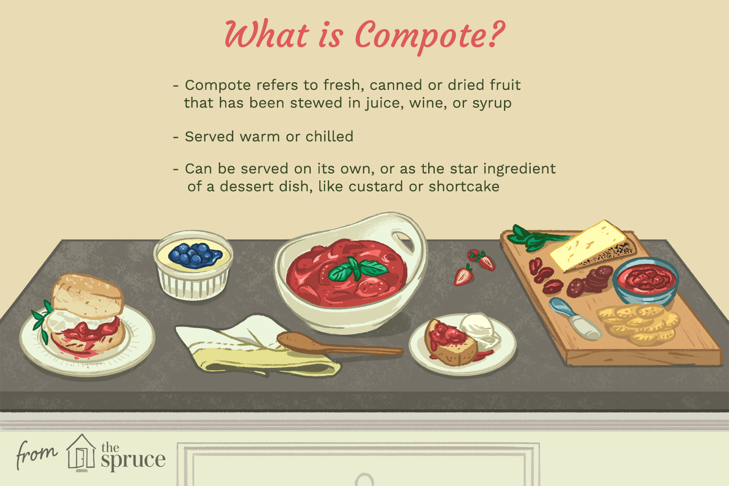 What Is a Fruit Compote?